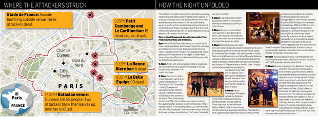<a href='http://cdn-01.independent.ie/incoming/article34203652.ece/aa390/binary/News-Paris-Shooting.png' target='_blank'>Click to see a bigger version of the graphic</a>