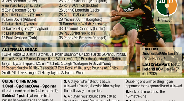 <a href='http://cdn-01.independent.ie/incoming/article34220968.ece/644c5/binary/SPORT-international-rules.png' target='_blank'>Click to see a bigger version of the graphic</a>