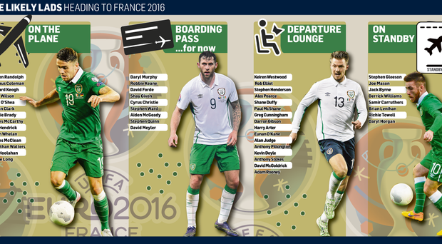 <a href='http://cdn-03.independent.ie/incoming/article34220969.ece/d6761/binary/SPORT-republic-to-france.png' target='_blank'>Click to see a bigger version of the graphic</a>