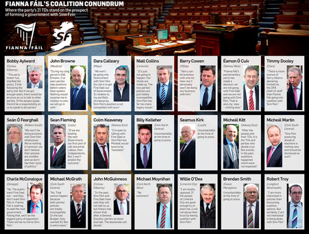 <a href=http://cdn-04.independent.ie/incoming/article34255294.ece/e9c82/binary/NEWS-FF-coalition_2.jpg' target='_blank'>Click to see a bigger version of the graphic</a>
