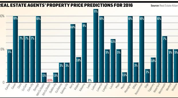 <a href='http://cdn-02.independent.ie/incoming/article34372299.ece/db3cf/binary/NEWS-house-price-predictions-Jan-2015.jpg' target='_blank'>Click to see a bigger version of the graphic</a>