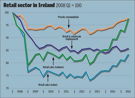 <a href='http://cdn-02.independent.ie/incoming/article34391301.ece/49de3/binary/SINDO-DOB-graph1-2401.png' target='_blank'>Click to see a bigger version of the graphic</a>