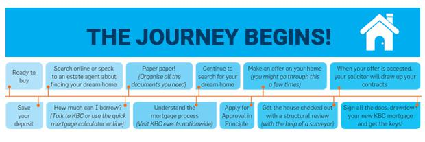 THE-JOURNEY-BEGINS