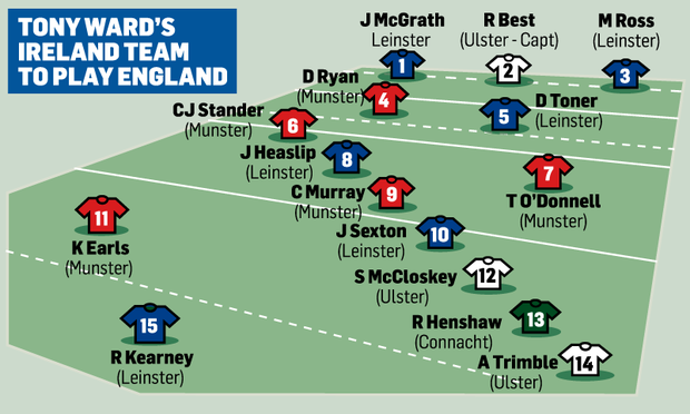 <a href='http://cdn-01.independent.ie/incoming/article34476399.ece/binary/rugbyinfographic.png' target='_blank'>Click to see a bigger version of the graphic</a>