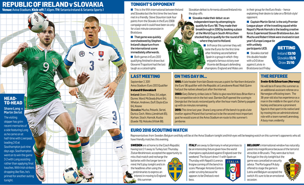 <a href='http://cdn-04.independent.ie/incoming/article34579352.ece/67185/binary/SOCCER-Ireland-v-Slovakia.png' target='_blank'>Click to see a bigger version of the graphic</a>
