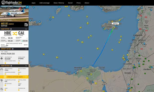 Screen grabbed image taken from Flightradar24 of EgyptAir plane MS181 which has landed in Cyprus after being hijacked while flying from Alexandria to Cairo, officials said. Flightradar24/PA Wire