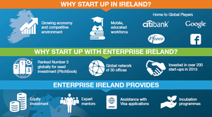 Why start up in Ireland?
