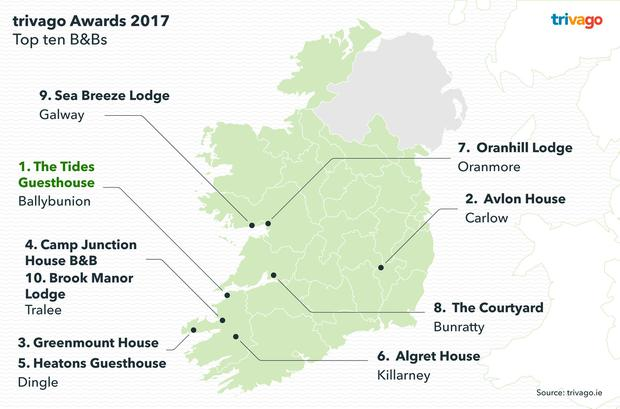 Forget Airbnb Ireland S Top 10 B Bs Have Been Named For 2017