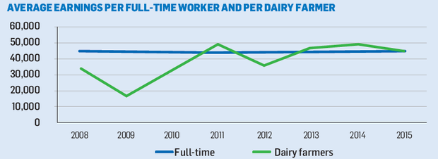 dairy labour.PNG