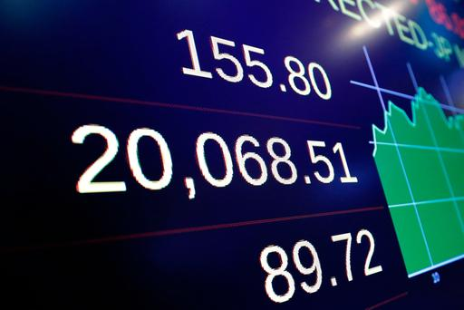 A screen above the floor of the New York Stock Exchange shows the closing number for the Dow Jones industrial average. Photo: AP