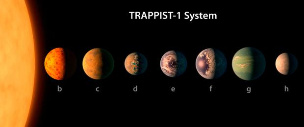 A Nasa image of seven Earth-sized worlds orbiting a cool dwarf star known as TRAPPIST-1 in the newly discovered solar system 40 light years from Earth. Photo: NASA/PA Wire