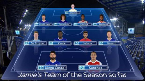 Carragher and Neville's mid-season teams of the year have big