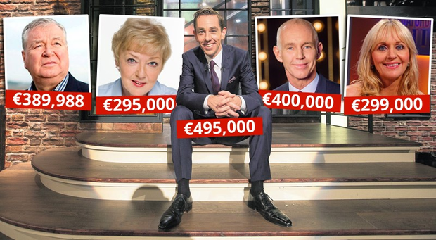 Some of the biggest stars in RTE, and their salaries in 2015
