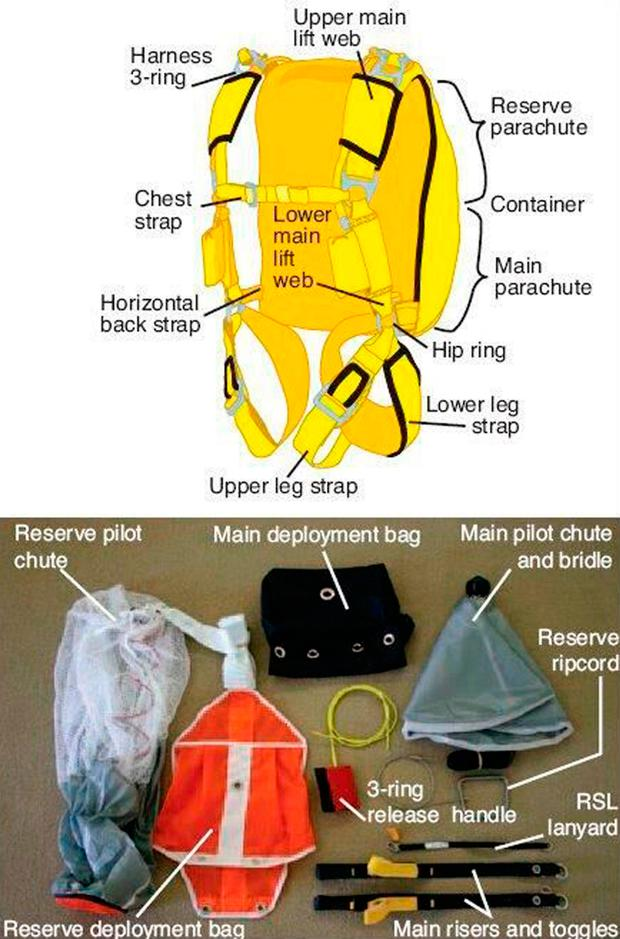Undated handout photo issued by Wiltshire Police of general images detailing the different parts of a parachute. Photo: Wiltshire Police/PA Wire