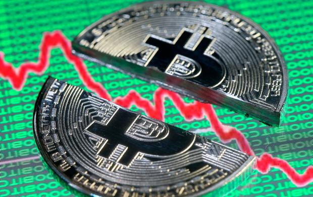 Bitcoin had lost nearly 30pc at one point last Friday, dropping to $11,159.93 from highs that approached $20,000 earlier last week. Photo: Reuters/Dado Ruvic/Illustration