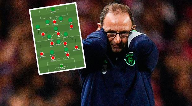 Martin O'Neill made some tactical blunders during World Cup campaign