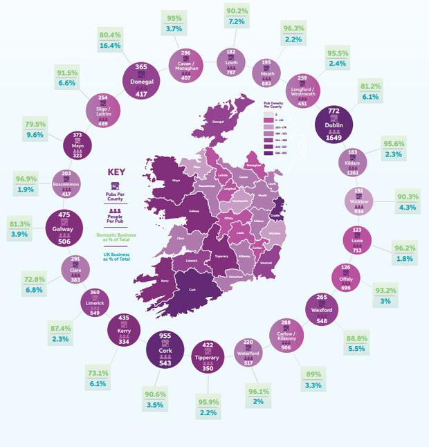 Image via AIB Pub Outlook report