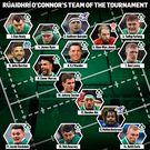 Ruaidhri O'Connor's Team of the Tournament