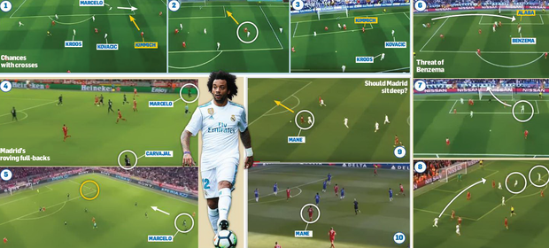 A tactical look at Real Madrid v Liverpool