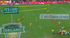 1. Ireland's narrow defence was exposed several times throughout the Six Nations and Australia clearly had done their homework on that. We can see here how Ireland get off the line together (red line) quickly but the defence is drawn to the pod of four Australian players in midfield. Dane Haylett-Petty and Marika Koroibete (blue circles) have, however, held their width and have already identified the space outside Keith Earls. Only a stunning last-ditch Jacob Stockdale tackle saves Ireland's blushes.