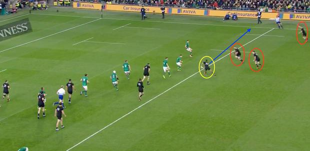 Two minutes later (image 4), New Zealand again target Ireland out wide and this time Richie Mo'unga (yellow) decides to pass to Ben Smith, who is behind Kieran Read, rather than the skipper catching the ball and releasing Smith, who in turn could have fed the gesturing Jack Goodhue (wide red) to score