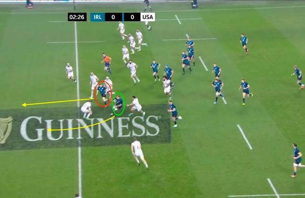 Ruddock's (green) footwork is sublime and look at how Conway (red) has continued his support line on his skipper's inside. Again, it leaves the covering defender in no man's land and Ruddock has the acceleration to power away.