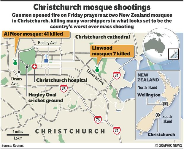 Christchurch mosque shootings graphic