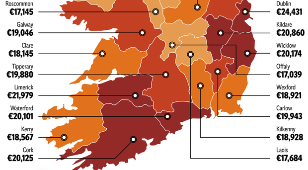 Great income divide widens between Dublin and the rest