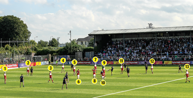 Case for the defence: A total of 13 outfield Tyrone players stand within 50 metres of Niall Morgan's goal against Kildare last Saturday. Photo: Sportsfile