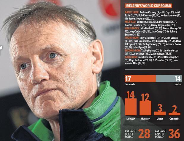 Ireland boss Joe Schmidt sprung some surprises in World Cup squad