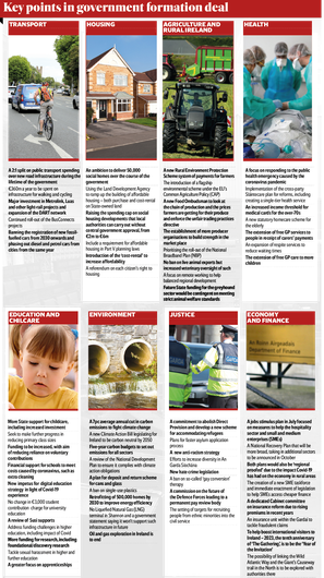 The new programme for Government - click to expand and read in full