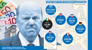 <a href='http://cdn1.independent.ie/incoming/article30610412.ece/9218f/binary/taxgraph.jpg' target='_blank'>Click to see a bigger version of the graphic</a>
