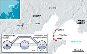 China is planning another engineering marvel: a tunnel more than twice the length of the Channel Tunnel underneath Bohai Ba. Graphic: Telegraph.co.uk