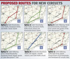 POWER PLAY: Six plans for new circuits are mapped out