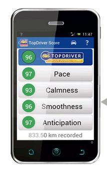 The new mobile phone app that rates your driving performance