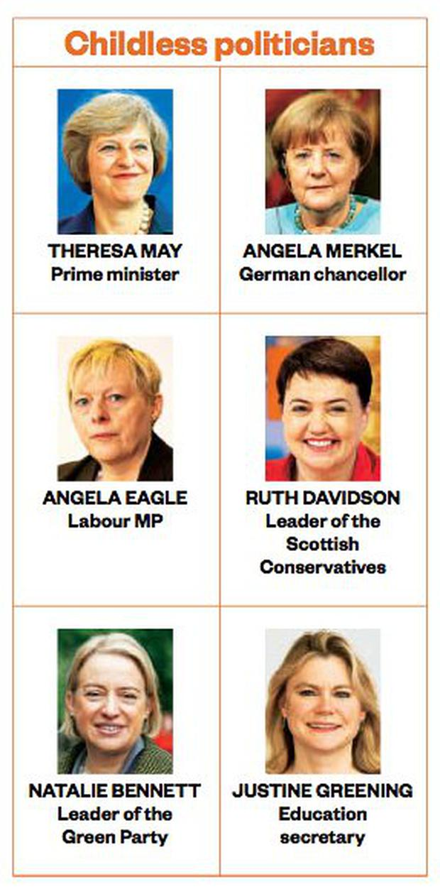 The 'childless politicians' panel appeared alongside the interview with Nicola Sturgeon
