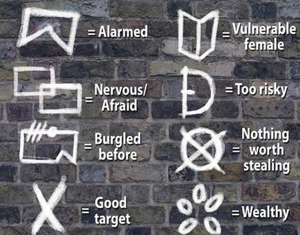 A key explaining burglary chalk markings was released by police in the UK Photo: Devon Police