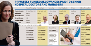 <a href='http://cdn3.independent.ie/incoming/article29764356.ece/binary/NEWS-HSE-funds.png' target='_blank'>Click to see a bigger version of the graphic</a>