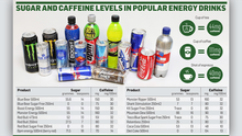 <a href='http://cdn1.independent.ie/irish-news/health/article31120156.ece/84851/binary/NEWS-energy-drinks.png' target='_blank'>Click to see a bigger version of the graphic</a>