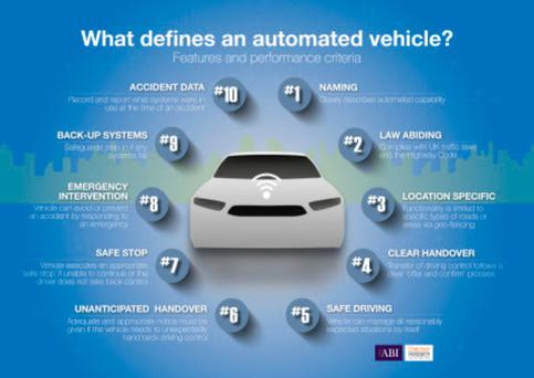 Defining an automated car...