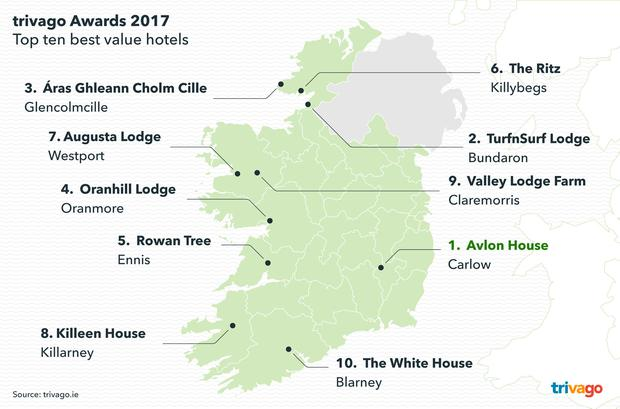 Best Value Accommodation in Ireland (trivago)
