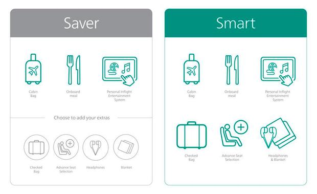 Aer Lingus Announces New Low Cost Transatlantic Fares With Paid Bags Seats And Blankets