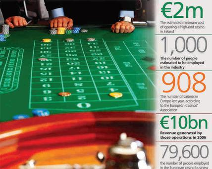 Irish gambling laws