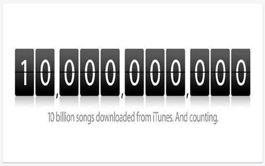 Apple announced that moe than 10 billion songs had been downloaded from the iTunes Music Store