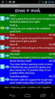 Image of a screen shot from a mobile phone app which can help prevent the user from having a bad day by predicting the mood of incoming messages has been developed by computer scientists.
