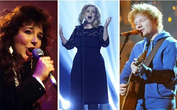Could they be in the closing ceremony? Kate Bush, Adele and Ed Sheeran