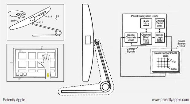 Apple has patented a touch-screen iMac that can switch between OS X and iOS depending on display orientation. Photo: Patently Apple