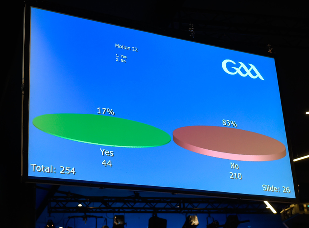 The reaction to the motion on transparent voting, with the exception of the GPA's Seamus Hickey who was supportive, displayed the first real fissures in the relationship between the CPA and the GAA