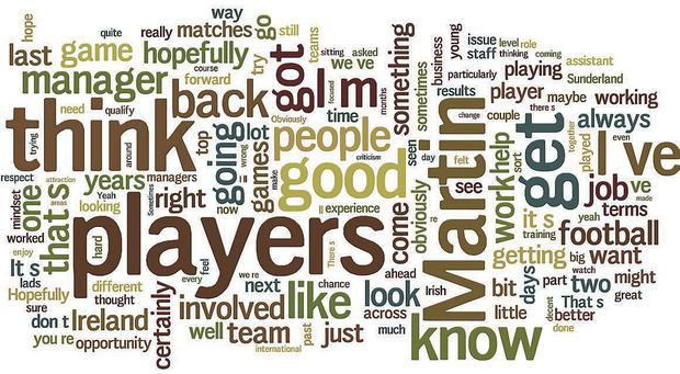 A 'wordle' of the most popular words used by Keane during the hour-long press conference with the word 'Players' proving the one used most frequently