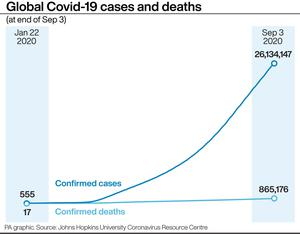 Global Covid-19 cases and deaths (PA Graphics)